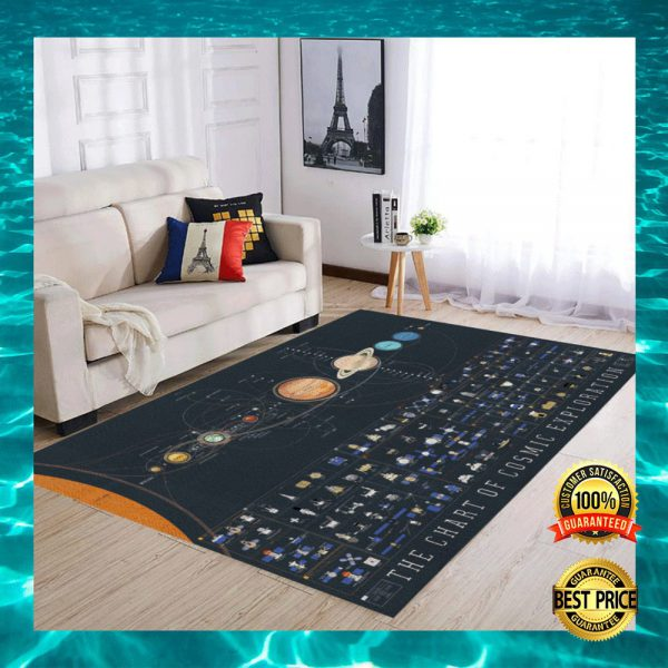 THE CHART OF COSMIC EXPLORATION RUG 3